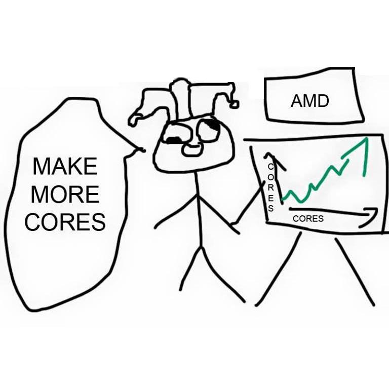 Ряженка не тащит: почему AMD всегда сливает Intel? компьютеры,технологии