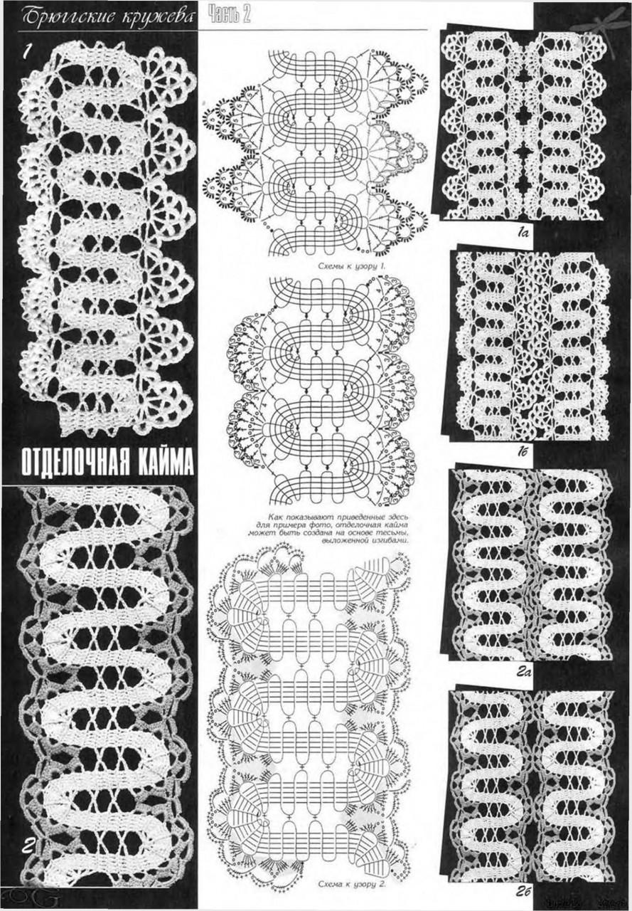 Декоративная кайма на основе брюггских кружев