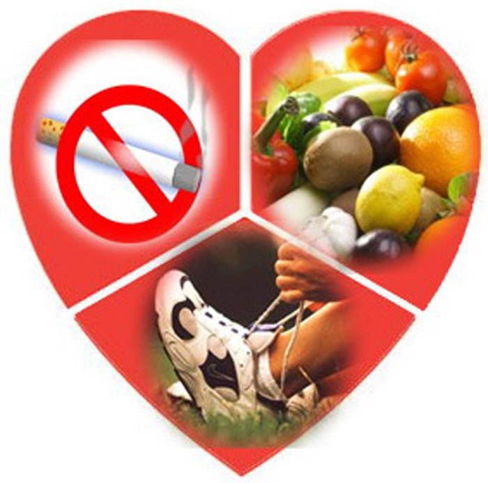 Что нельзя при сердечной недостаточности