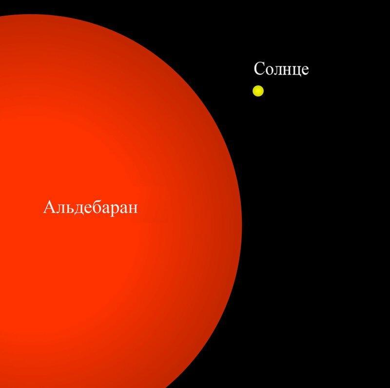 Самые большие звёзды во Вселенной