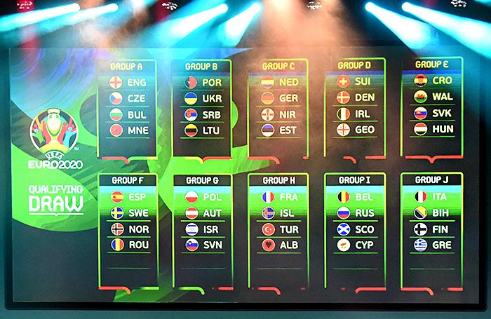 Повезло ли России с соперниками в отборочном турнире к чемпионату Европы?