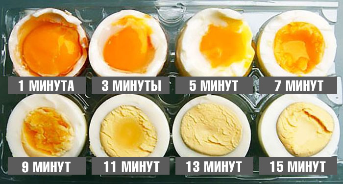 Варим яйца по науке: идеальная формула от шеф-повара