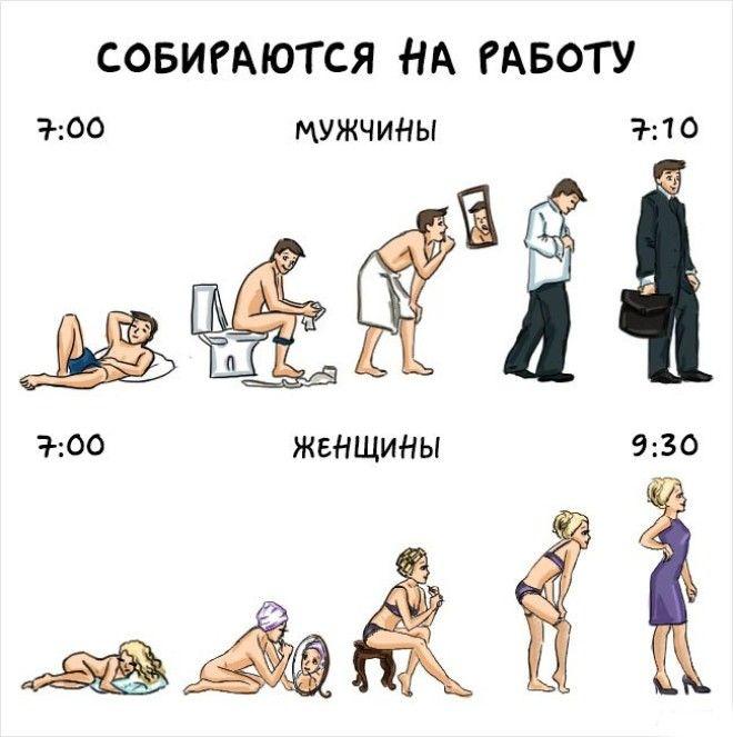 Картинки различия мужчин и женщин смешные, раскраска день рождения