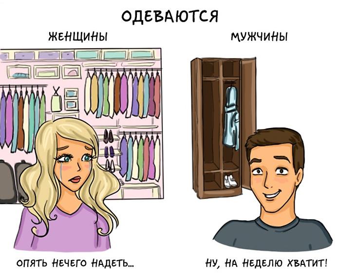 Чем мужчина отличается от женщины в картинках