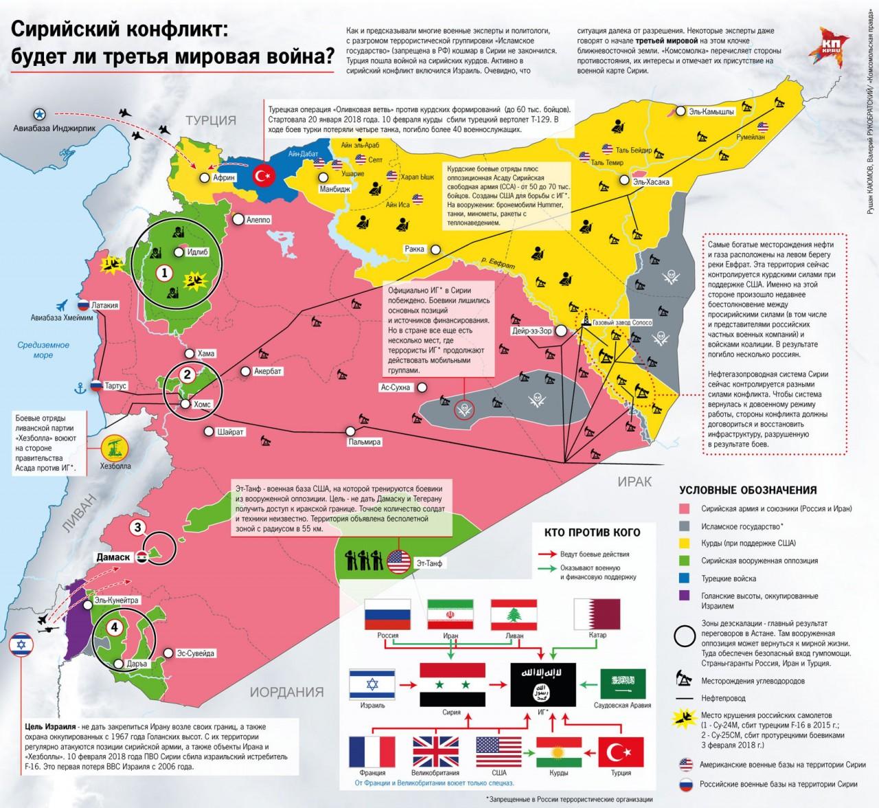 Лавров заявил о попытках США создать в Сирии квазигосударство