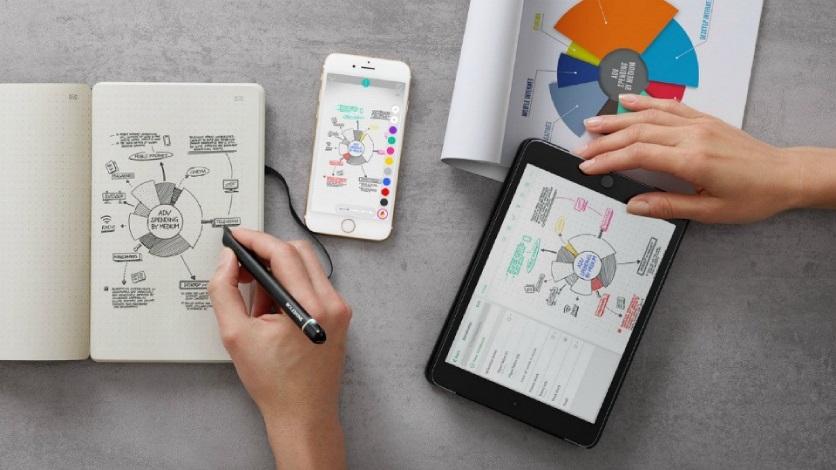 Рабы технологий: смартфоны превратили нас в ленивых тупиц?