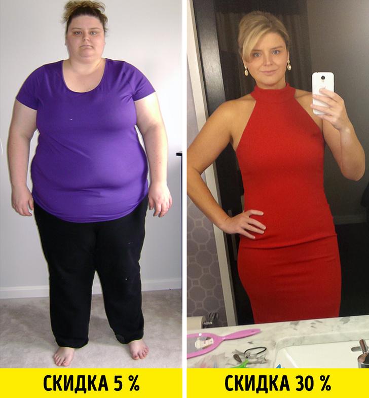 Можно Ли Реально Сбросить Вес. Реально ли похудеть за месяц/неделю/день!? Или как худеть не нужно