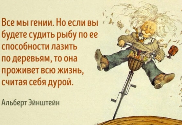 Image result for 8 типов интеллекта