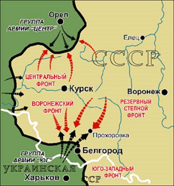 Битва под Прохоровкой. Трагедия и слава советских танкистов история