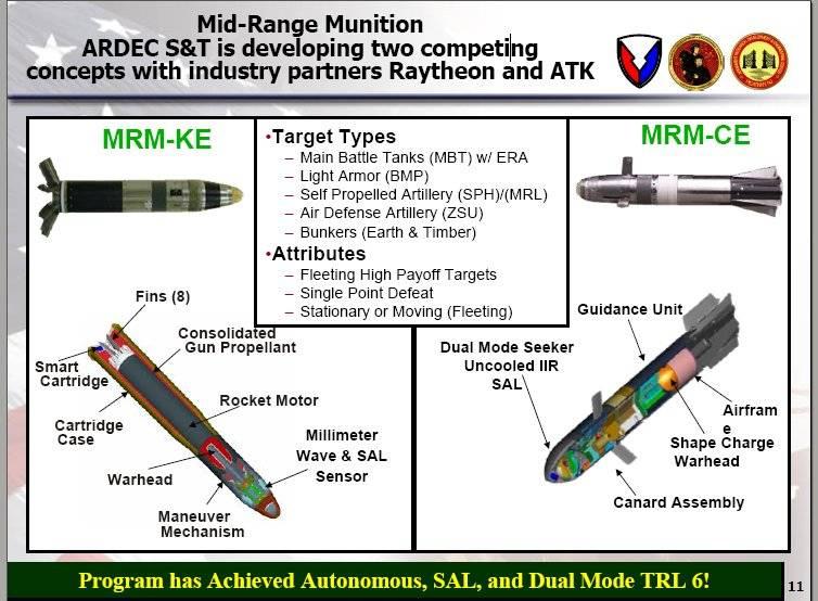 Управляемые снаряды и ракеты для основных боевых танков