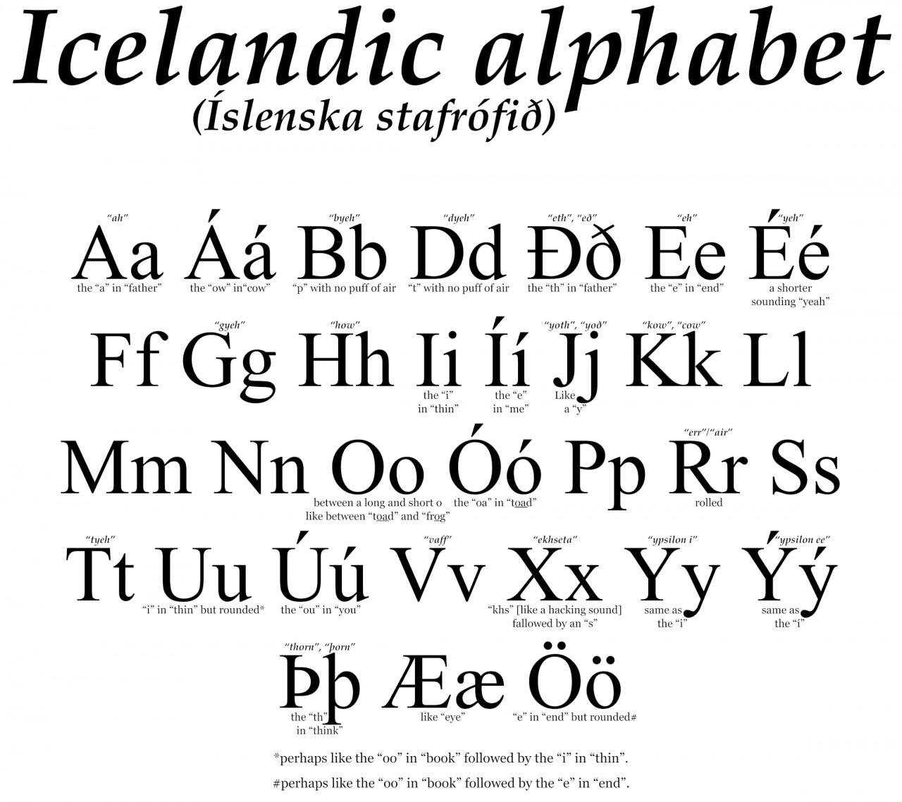 В Исландии не разрешили детей называть именем Андрей