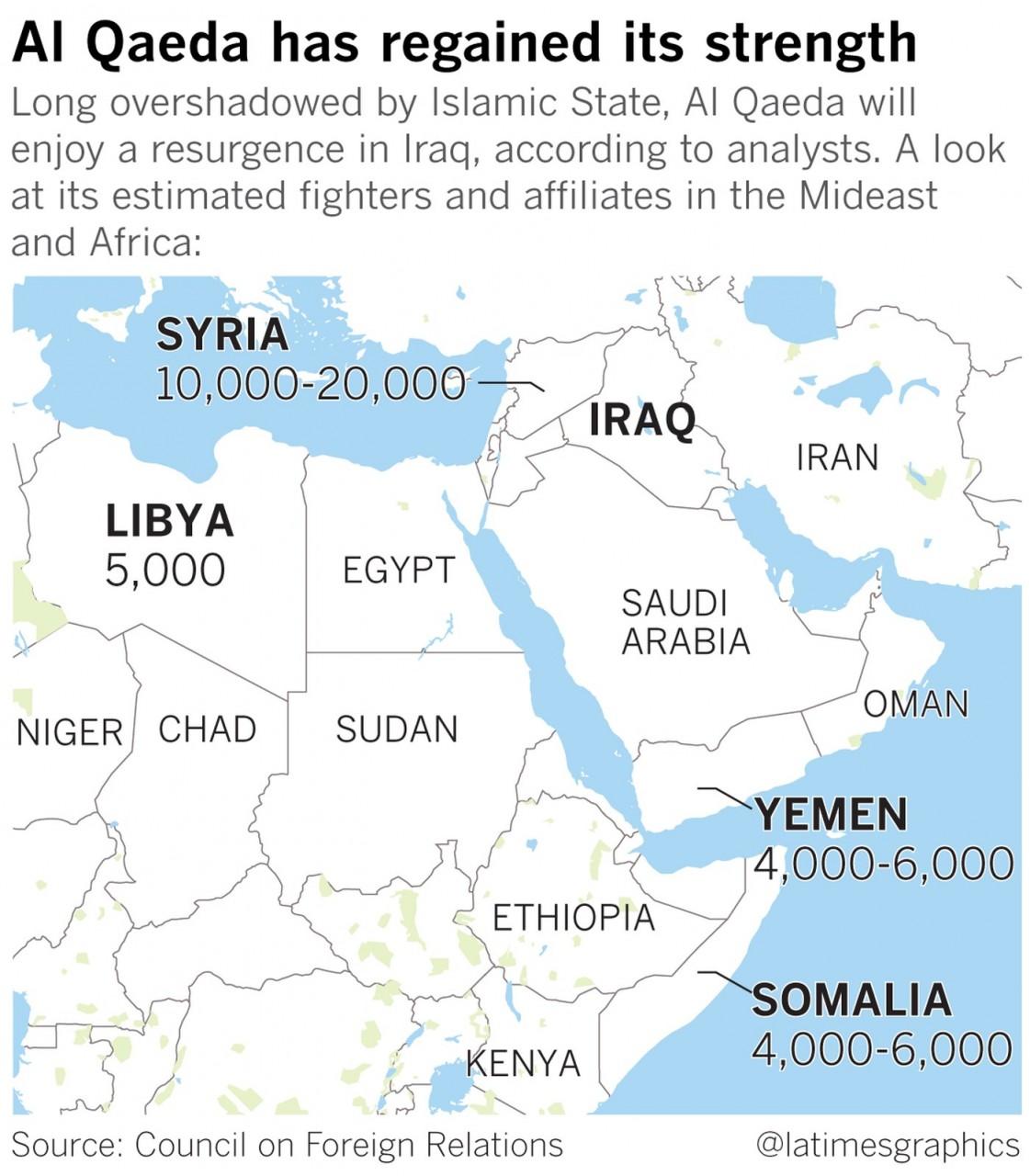 Численность Аль-Каиды на Ближнем Востоке