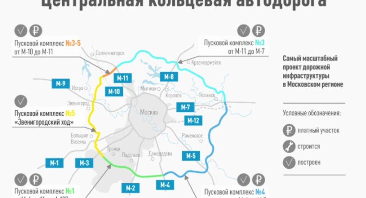 Владимир Путин открыл движение по заключительному участку ЦКАД Автомобили