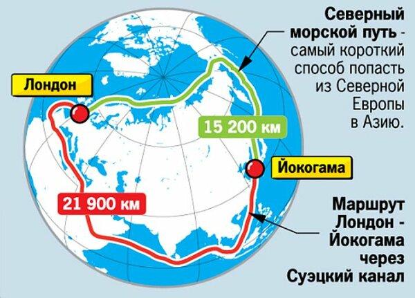 Россия подорвала господство США, разрешив перевозку СПГ по Северному морскому пути новости,события