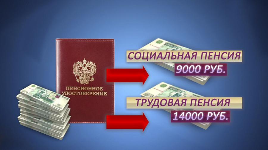 Нужно ли платить налог за перевод с карты на карту? У кого вырастут пенсии с 1 апреля? И где хранить деньги?