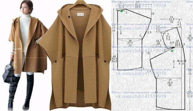 Выкройка курток самых практичных фасонов выкройка