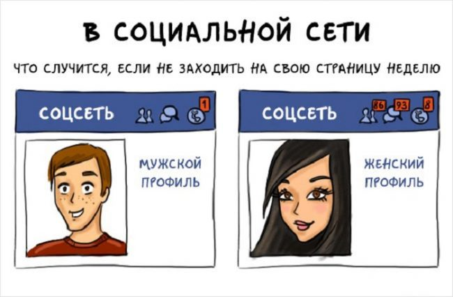 13 веселых иллюстраций о главных различиях между мужчиной и женщиной