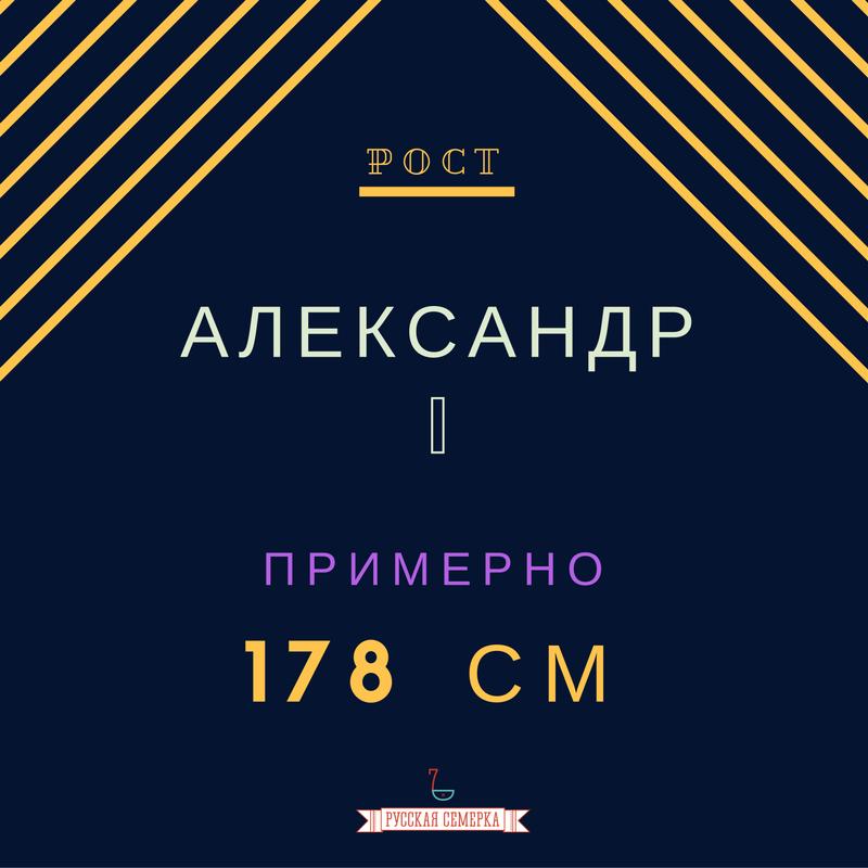 Рост лидеров России и СССР