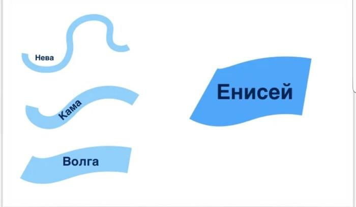 Интересный пример, показывающий насколько велики реки на самом деле Река, Вода, Мир, Интересное, Скорость, Время, Длиннопост