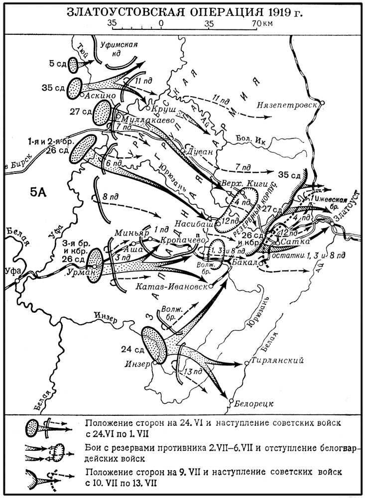 Битва за Урал