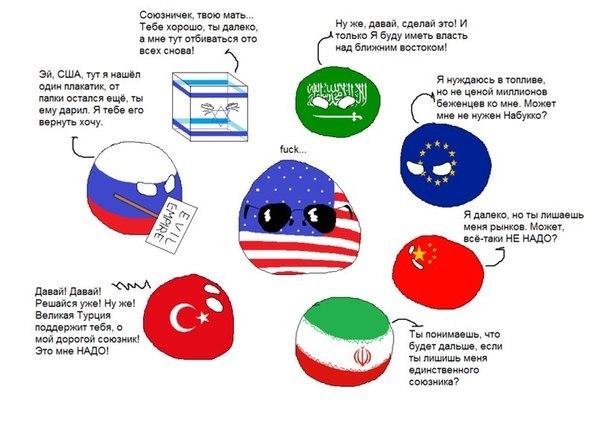 Текущая политическая ситуация в картинках