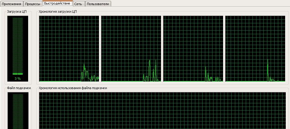 4 ядра и 8 гигов оперативки, два винта по терабайту.