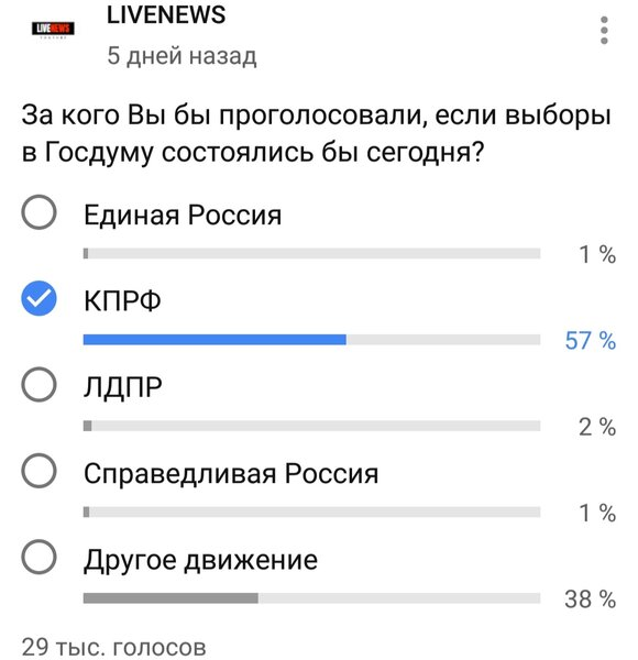 Почему я считаю Зюганова предателем СССР