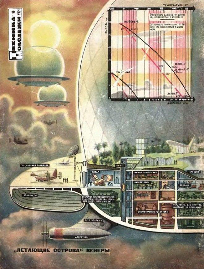 Лифт в космос и городплотина Каким видели будущее в СССР Изображение 5