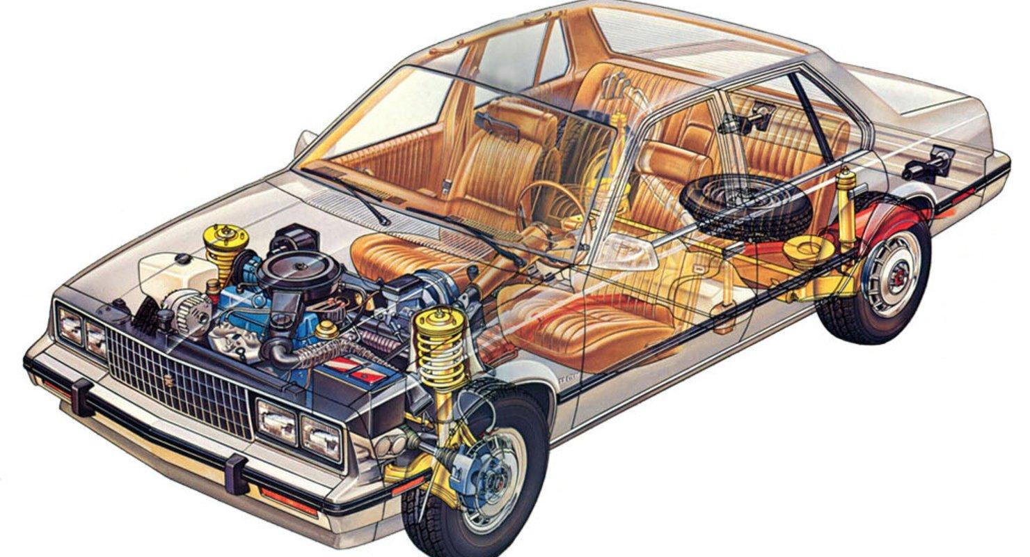 Главный провал компании Cadillac - Модель Cimarron Автомобили