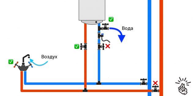 Как слить воду из водонагревателя полезные советы,ремонт и строительство