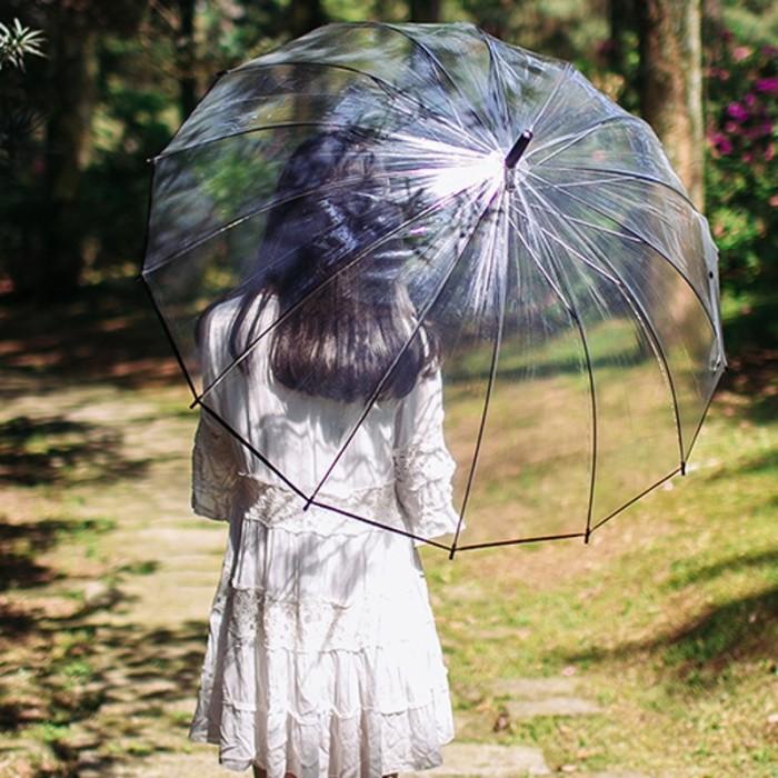 брат занимались как фотографировать с зонтом на просвет совершенно убежден, что