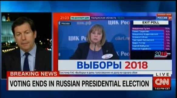 CNN: вместо бойкота выборов Путин получил небывалую поддержку избирателей