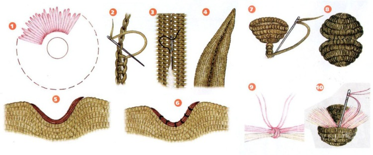 Идеи великолепной объемной вышивки гладью