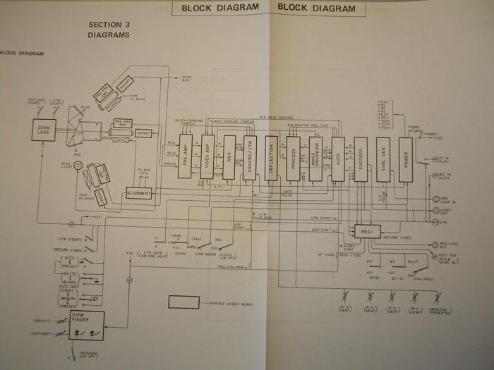 Артефакт ушедшей эпохи Сделано в СССР, Телекамера, Неведомая странная штука, Советская электроника, Оптика, Длиннопост