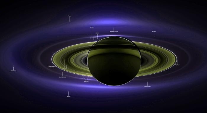 Сатурн — гигантское НЛО, кот…