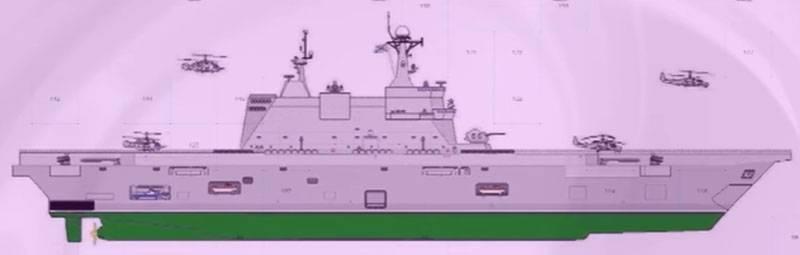 Россия сама строит вертолётоносцы: о характеристиках и перспективах отечественных УДК вмф