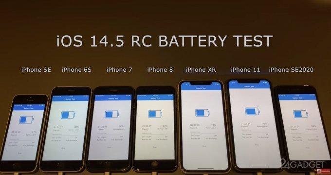 Характеристики автономности и производительности iOS 14.5 сравнили с iOS 14.4.2