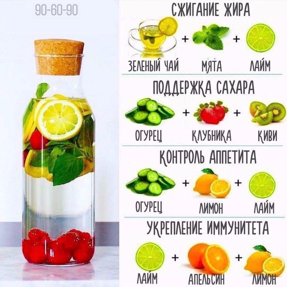 Полезные лимонадики .