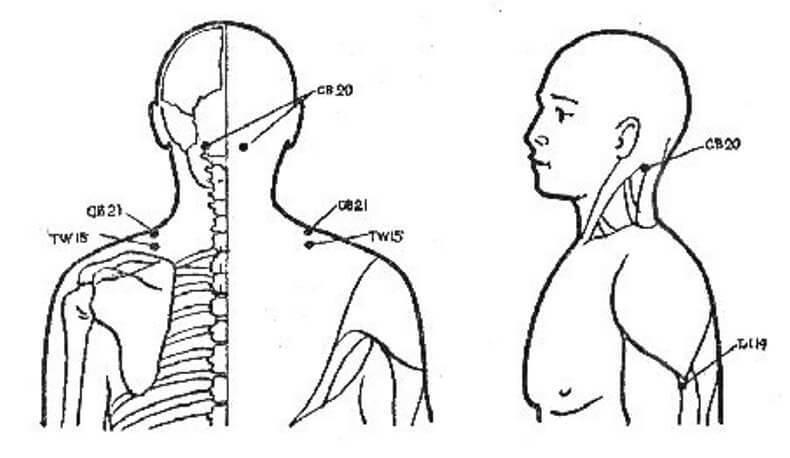 Изображение - Точечный массаж плечевого сустава original