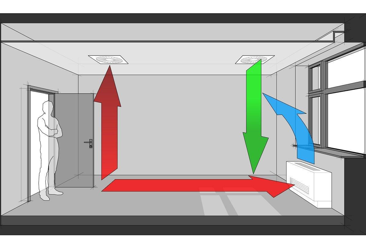Проверка работы вентиляции в квартире вентиляция,жкх,полезные советы