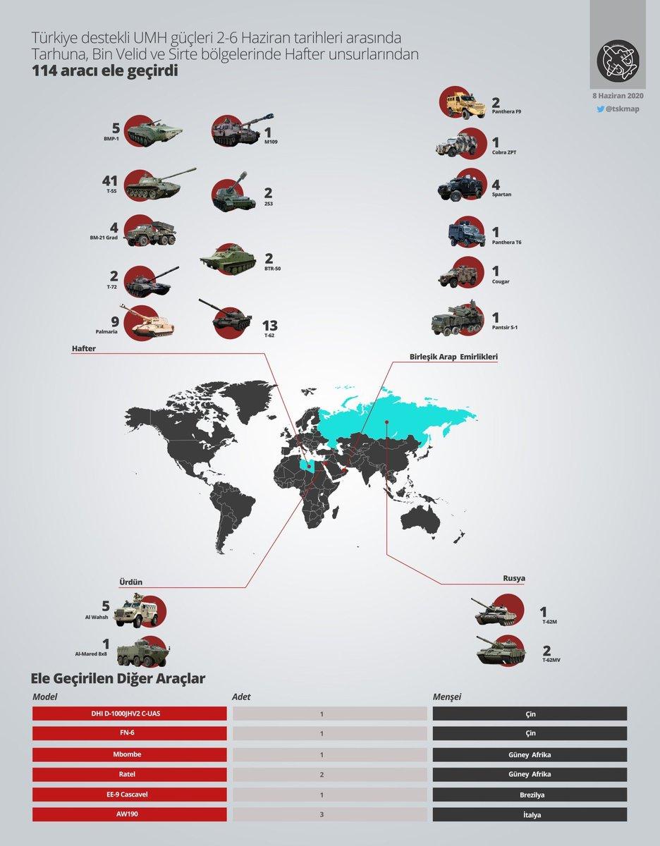 какая страна занимает первое место по вооружению
