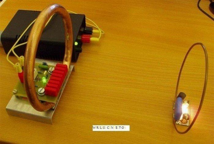 2. Электродинамическая индукция изобретение, никола тесла, технологии будущего, электричество