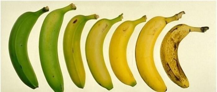Свойства банана, о которых вы, скорее всего, не знали