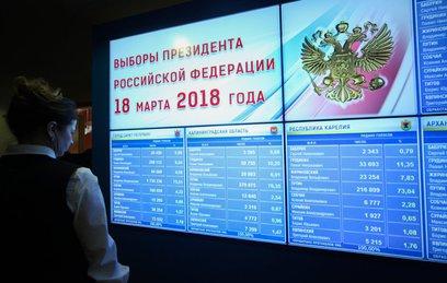 Москва подводит итоги прошедших выборов президента России