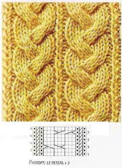 узоры из жгутов схемы вязания спицами жгутов