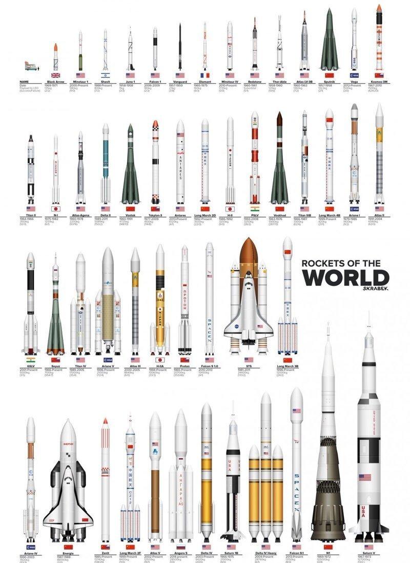 И бонус запуск, космические корабли, космодром, космос, красота, фотомир