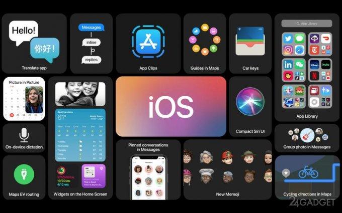 Обновленная iOS 14 получает виджеты, функцию «картинка в картинке» и совершенная Siri