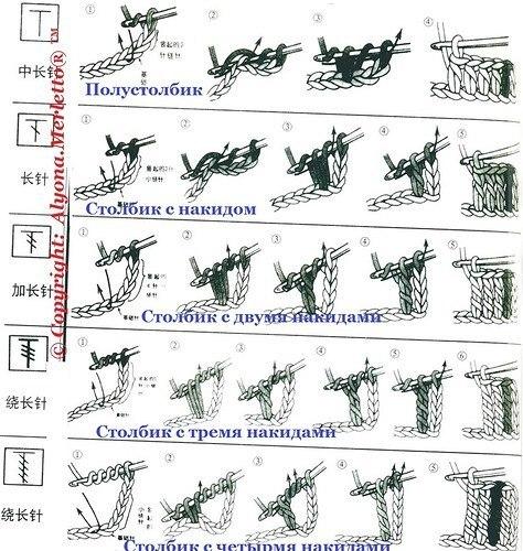 Крючок. Расшифровка китайских схем