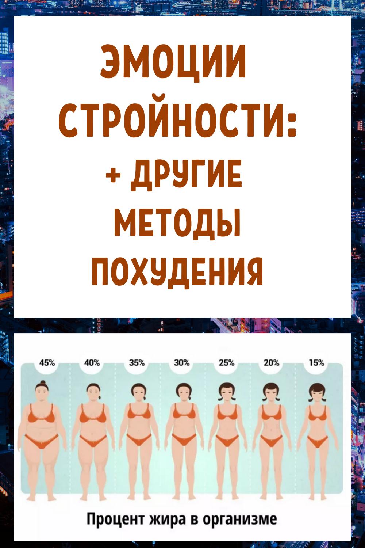 Тепло Методика Похудения. Методика похудения Татьяны Малаховой — диета дружбы