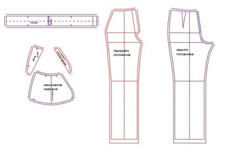 Выкройки карманов для женских брюк, сшитых своими руками, вариант 7